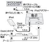 CD-IB10 システム図